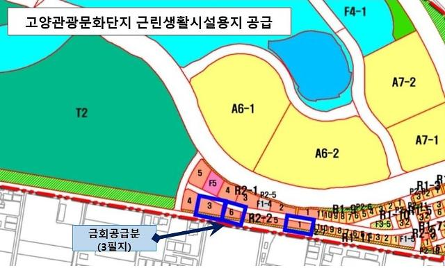 경기도시공사, 고양관광문화단지 근린생활시설용지 공급