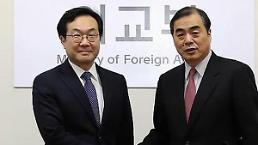 .朝核六方会谈韩中团长明在京会晤.