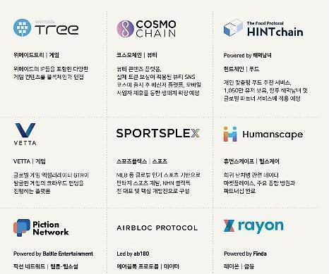 카카오 블록체인 '클레이튼', 초기 파트너사 9곳 공개