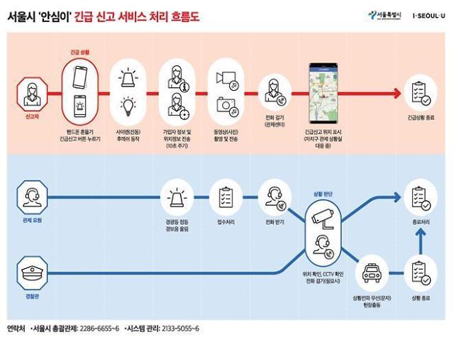 """""""늦은 밤 안심하고 귀가하세요""""… 서울시, 호신앱 안심이 전 자치구 확대"""