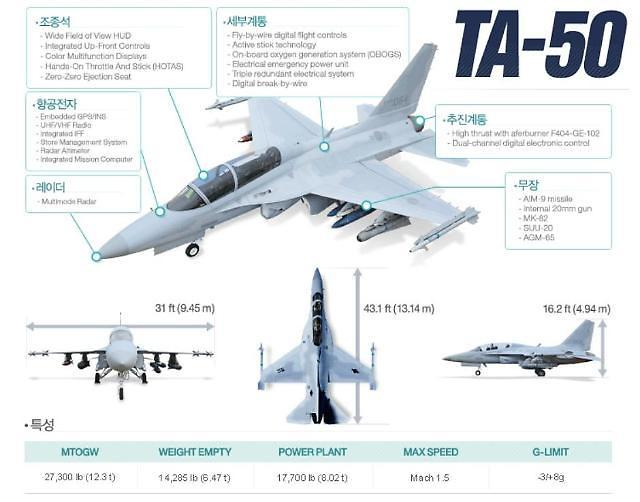 S. Korean aircraft maker KAI wins military contract in Indonesia