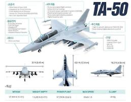 .S. Korean aircraft maker KAI wins military contract in Indonesia.