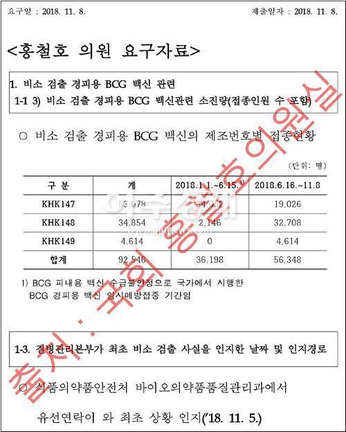"""홍철호 """"식약처, BCG백신 비소 검출 알고도 2일간 쉬쉬"""""""