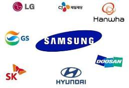 .分析称韩企与海外竞争企业收益性差距扩大 .