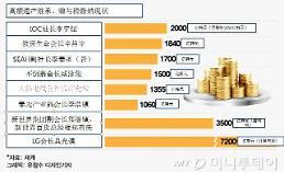 .LG会长具光谟需缴纳6.3亿美元继承税 韩国天价继承税了解一下.