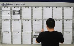.韩10月就业人口同比增6.4万人 失业率创13年最高值.