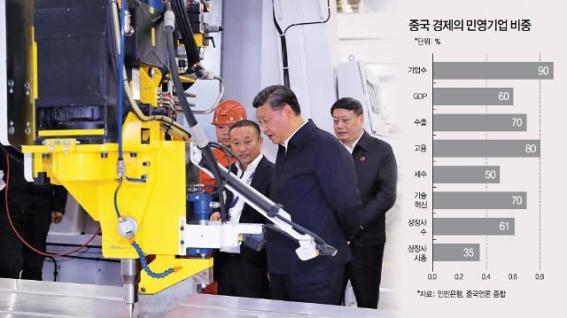 [창간특집] 개혁·개방 외치는 중국, 민영기업의 빛과 그림자