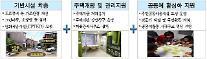ソウル市、住居地再生事業に民間・企業・地域住民が全過程協業