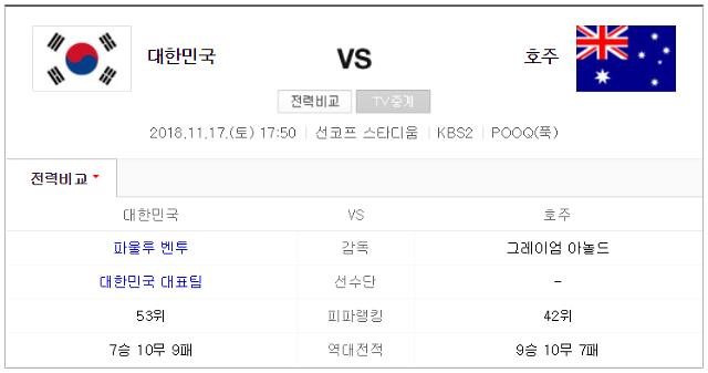한국 vs 호주 축구 국대 평가전...상대 전적, 피파 랭킹은