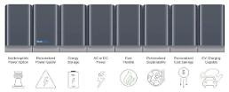 .SKs construction arm signs exclusive supply contract for fuel cell generators with U.S. company.