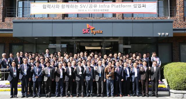 [창간 특집] SK하이닉스·이노베이션, 닮은 듯 다른 사회공헌활동 펼쳐