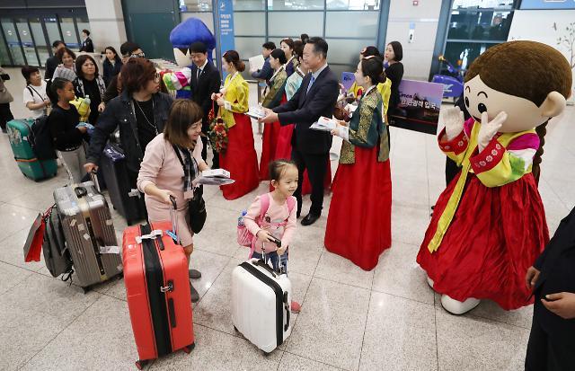来韩中国台湾游客突破百万人次