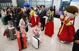 .来韩中国台湾游客突破百万人次.