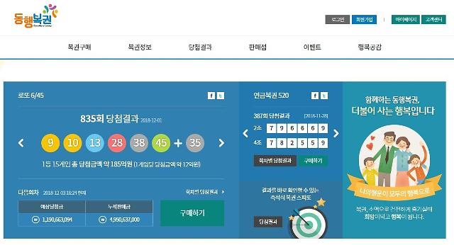 동행복권 스마트폰 NO, Only PC로만…청소년도 구매 가능할까?