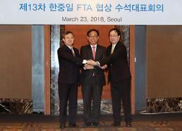 .韩中日FTA谈判时隔8个月重启.