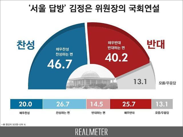 [리얼미터] 김정은 국회연설, 찬성 46.7%로 우세…반대 40.2%