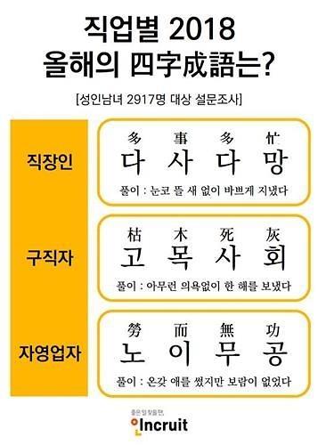 职场人道出了心声!多事多忙获选韩国职场年度成语
