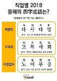 .职场人道出了心声!多事多忙获选韩国职场年度成语.