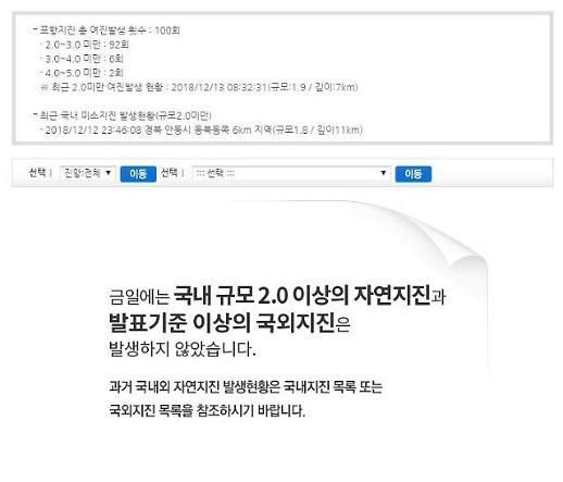 포항지진, 누리꾼만 인지했나…미세한 지진이라 예보 안하는 것?
