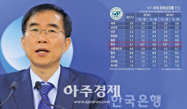 [줌] 투자 선행 한국형 성장모형 만들어야