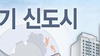 3기 신도시, 남양주·하남·인천계양·과천