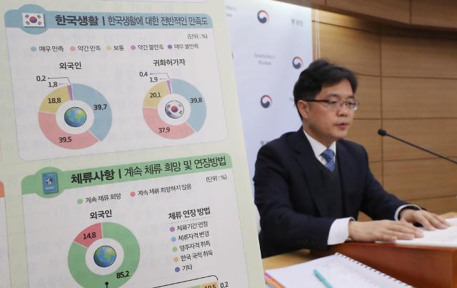 调查:四成在韩外籍劳工为临时工