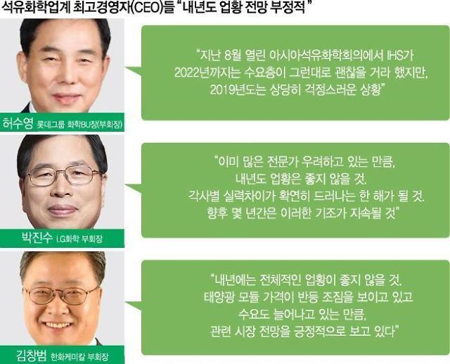 """석유화학 CEO, """"내년 업황 둔화 우려...위기를 기회 삼아야"""""""