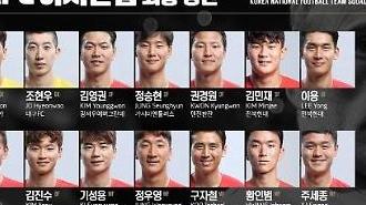 Danh sách 23 cầu thủ Hàn Quốc dự Asian Cup 2019