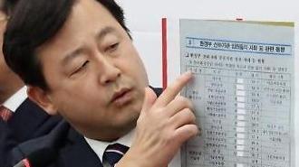"""환경부 블랙리스트 파문…野 """"캠코더 인사를 위한 인적청산"""""""