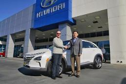 Hyundai auto group presents modest sales goal for 2019
