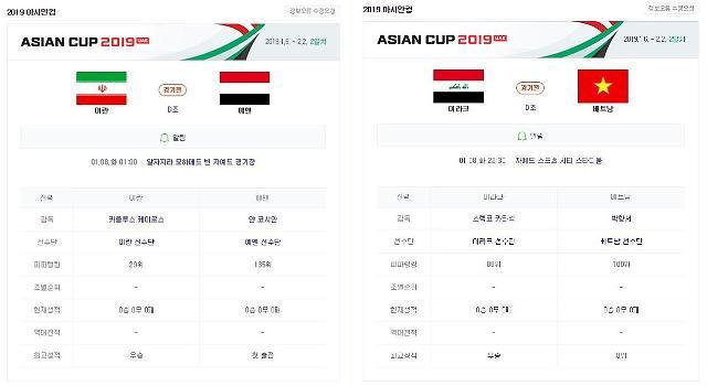 [2019 아시안컵 일정] 8일 D조 1차전…쌀딩크 박항서호 베트남-이라크전 경기시간은?