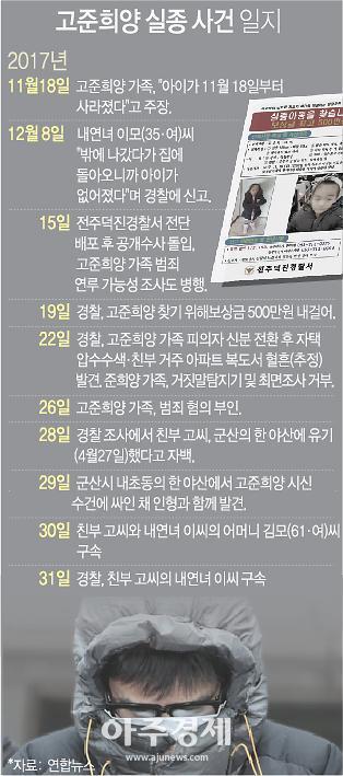 고준희양 학대·암매장 친부 징역 20년, 동거녀 10년