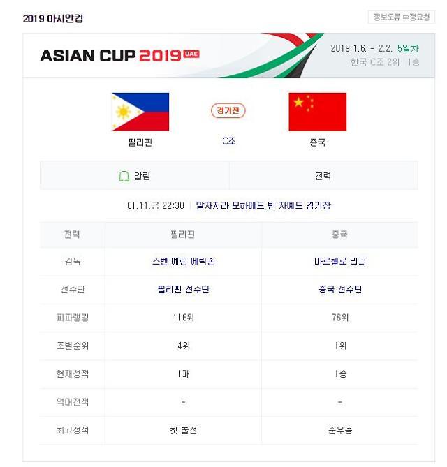 [2019 아시안컵] 11일 중국-필리핀전 양팀 FIFA 랭킹 차이만 40단계…승자는 당연히 중국?