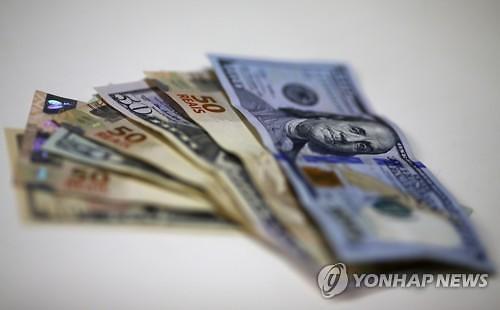 中 경기부양 기대감… 원‧달러 환율 0.6원 내린 1120.1원 마감