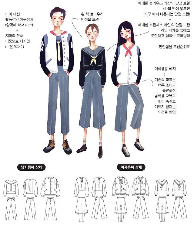 [편안한 교복 디자인 공모전④] '공용동복' 일반부 우수상 디자인은?
