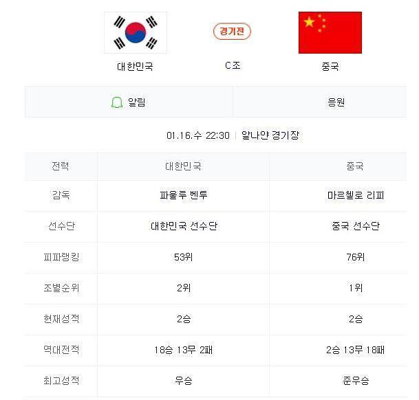 한국, 중국꺾고 아시안컵 16강 진출...JTBC·아프리카TV 등 중계 방송 골라보자
