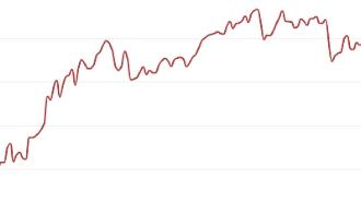 중국 위안화 고시환율(18일) 6.7665위안...0.11% 가치 하락