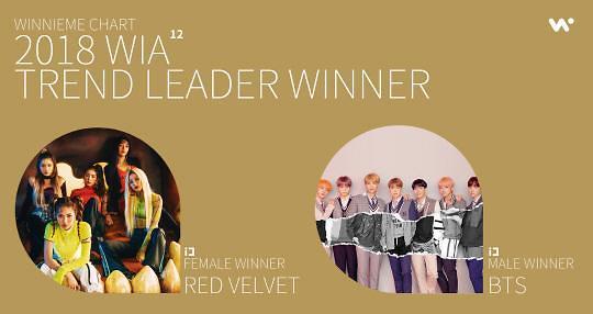 """2018 WIA 12 Trend Leader Awards"""" BTS与Red Velvet获奖"""