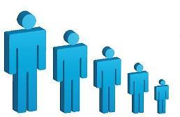 .统计:近十年韩人口平均年龄升至42.1岁.