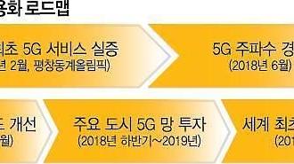 '갤럭시 S10 X'에 세계가 주목하는 이유...3월 한국에서 진짜 5G가 시작된다