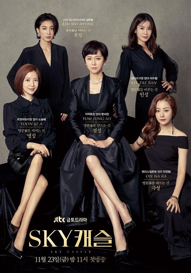 JTBCドラマ「SKYキャッセル」の視聴率、 非地上波チャンネル歴代最高の22.3%記録!
