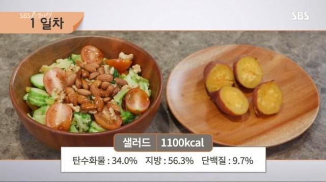 먹으며 빼는 FMD식단, 한국식은 다르다? 현미·고구마 OK…고기는 NO!