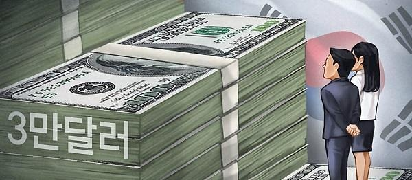 韩国银行:去年人均收入超3.1万美元