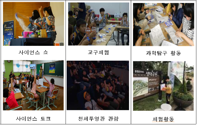 국립과천과학관, '과학나눔사업' 3월부터 본격 운영