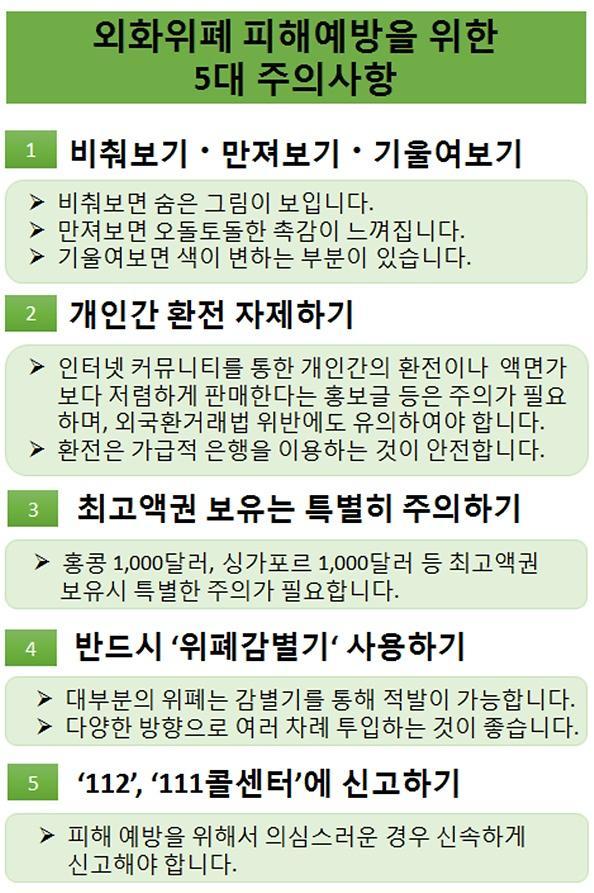 """전국은행연합회 """"설연휴·중국 춘절 위화위폐 피해 방지"""""""