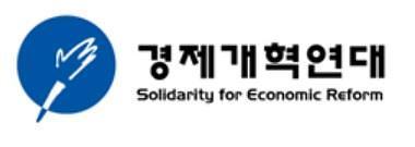 """경제개혁연대 """"국민연금, 주주권행사 의지 의문"""""""