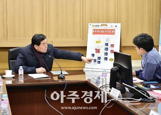 윤화섭 안산시장 설 연휴에도 쉼없는 민심챙기기 나서