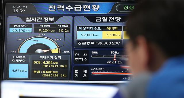 설비예비 전력 38% 달해…올겨울 남는 전기 역대 최고