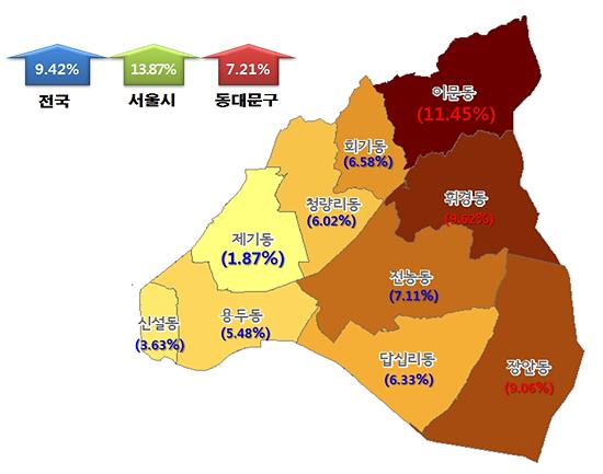 동대문구 땅값 1위 다이소 청량리점...평당 7161만원