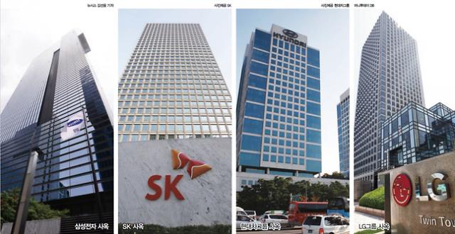 韩企高管学历调查 SKY出身并非最多